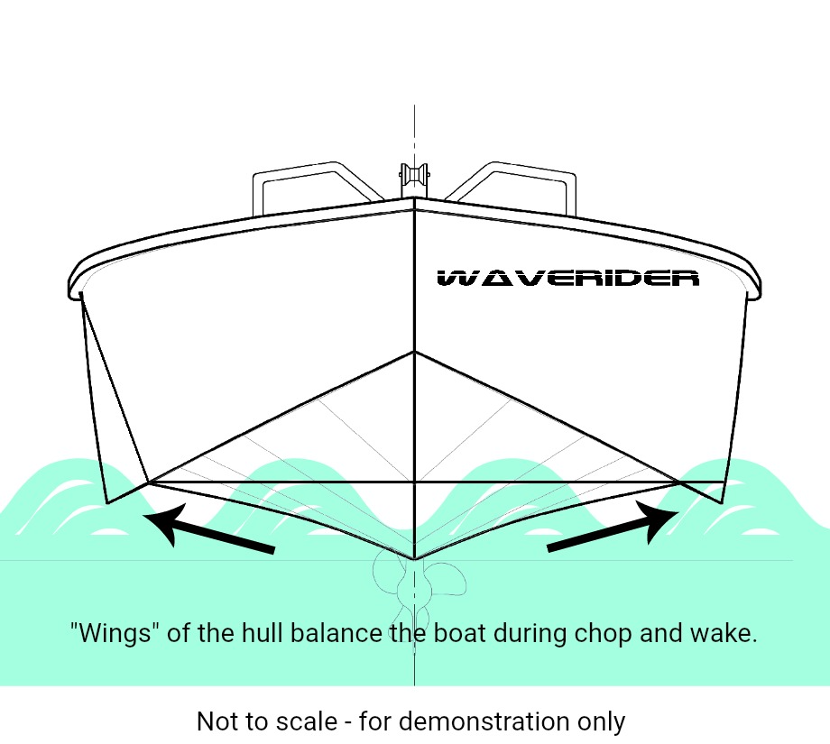 0 Waverider chop stable